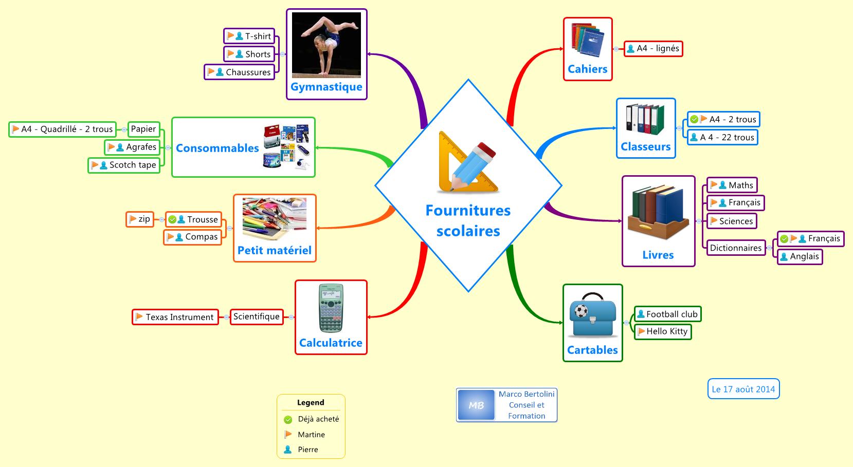 Créez une liste de fournitures scolaires avec une mindmap XMind !